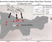 Burma Army shelling